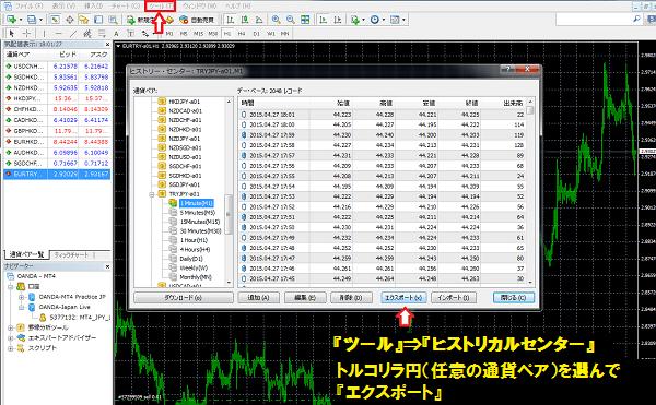 MT4チャートデータのエクスポート