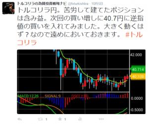 トルコリラ円買い増し