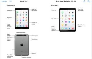 iPad Air 2 si ipad mini 3