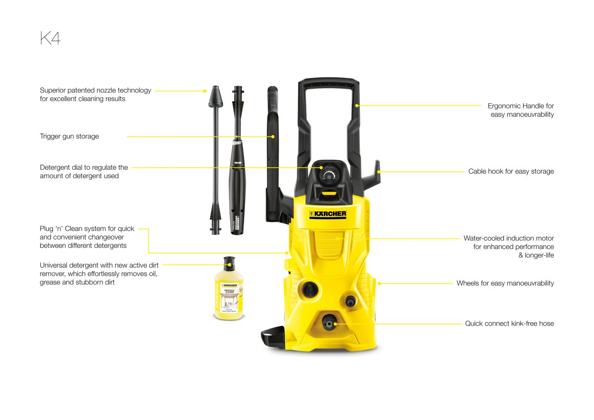 karcher k4 compact pressure washer review gadgets and gizmos. Black Bedroom Furniture Sets. Home Design Ideas