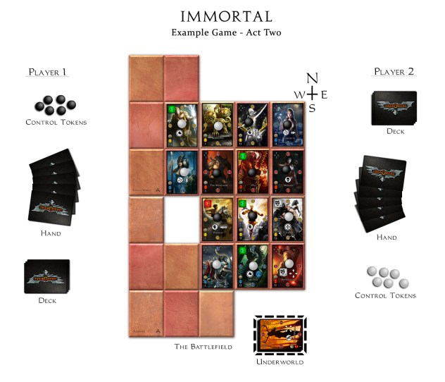 Immortal strategy game example, Act Two