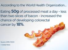 Risk of Cancer, Who, Meat