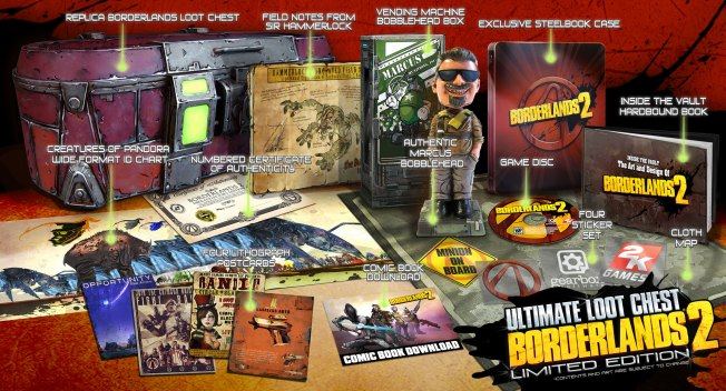 BL2 Ultimate Loot