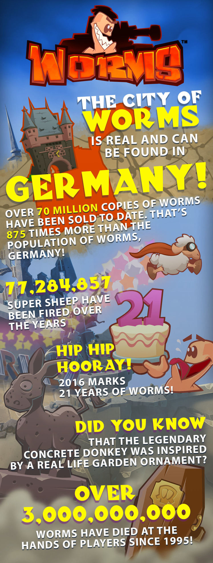 large_Worms_Series_Infographic