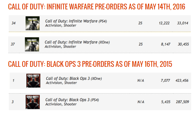 infinite-warfare-pre-order-gamersrd.com