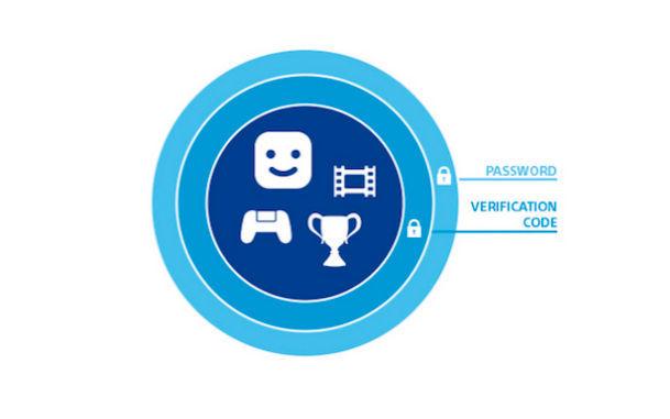 playstation1-network-gamersrd.com.jpg