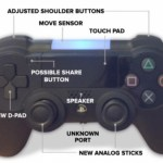 prototipo-mando-playstation4-2