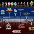 Nintendo-roadmap-2015