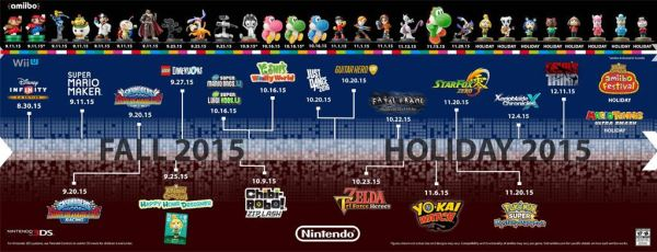 Nintendo-roadmap-2015