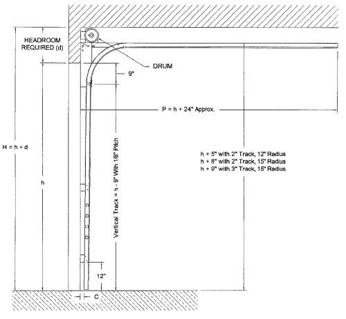 Medium Of Garage Door Size