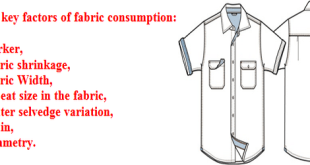 fabric consumption factors