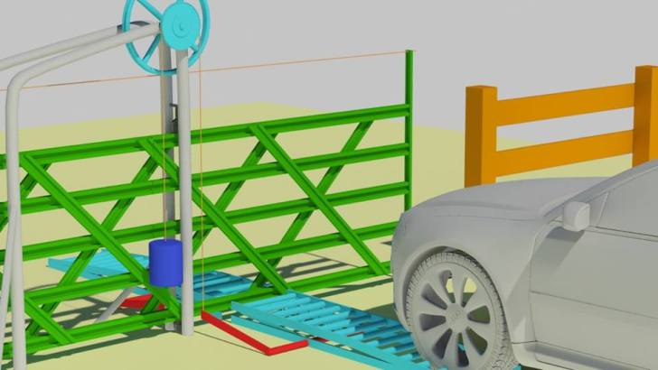 Unpowered gate opener – A pretty handy invention (animated)