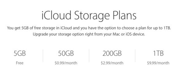 Apple iCloud Pricing