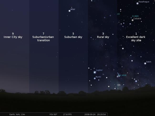 bortle dark sky scale