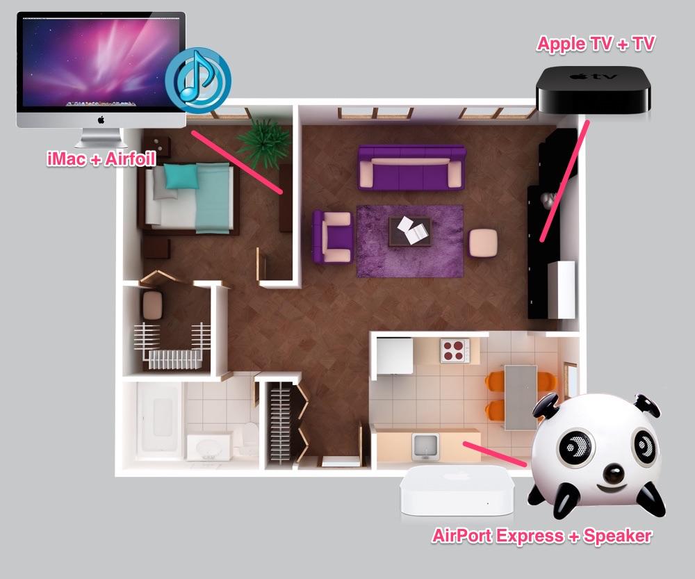 Creare un sistema di filodiffusione economico in casa - Filodiffusione casa ...