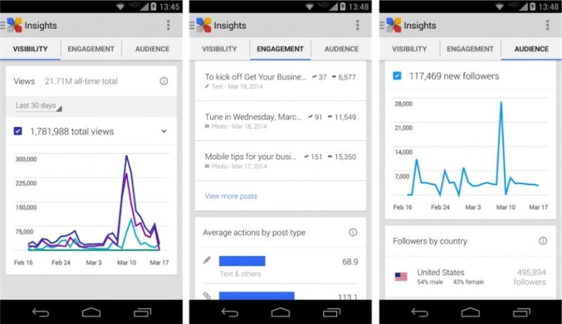 Google+-Pages-Insights-Application-Android