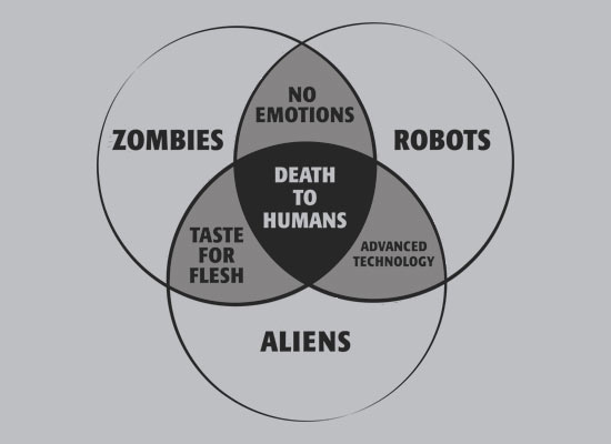 venndiagram_fullpic