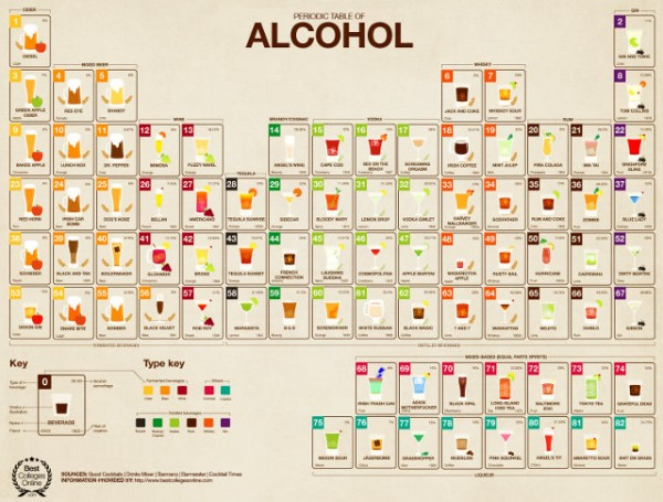 booze-periodic-table-small