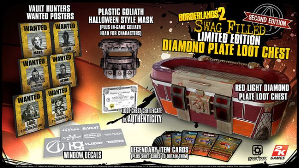 borderlands loot locker 2