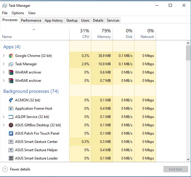 RAM USage TP200