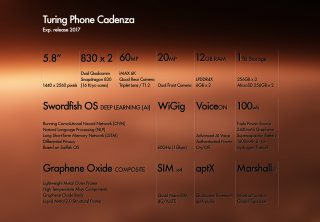 turing-phone-cadenza-specs-320x222