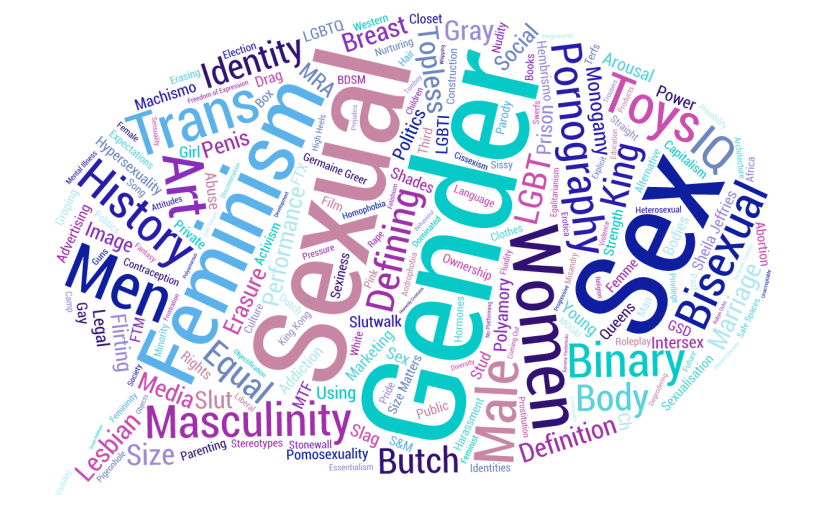 Gender and Sexuality Topics