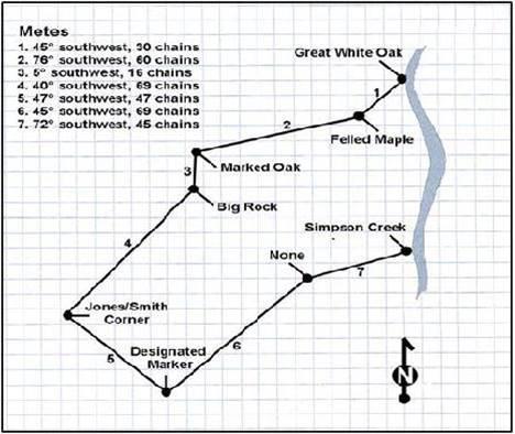 Metes & Bounds Survey Map