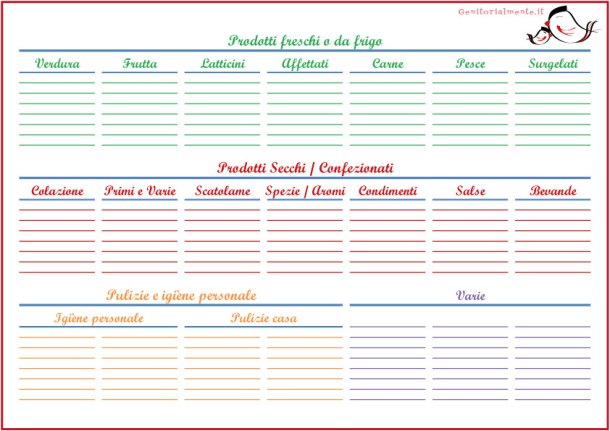 Lista della spesa da scaricare e stampare – Lista da compilare | Genitorialmente