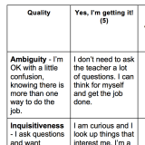 GH-Creativity-Rubric-sq