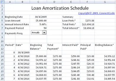 note amortization schedule excel