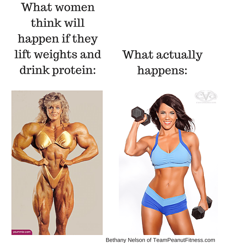 What women think will happen if they