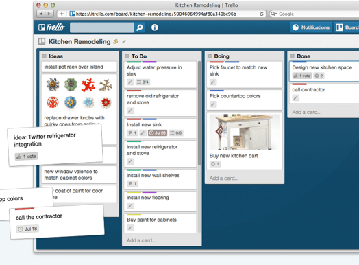 Trello To Do List Screen Shot