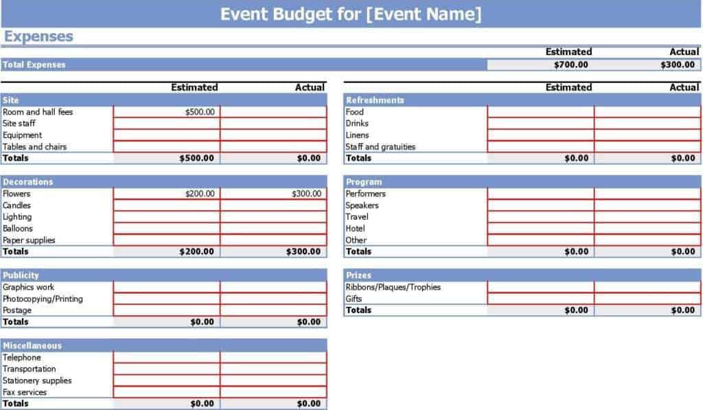 budget plans templates