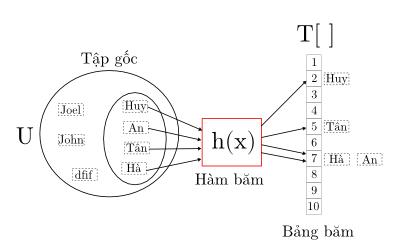 hash-example
