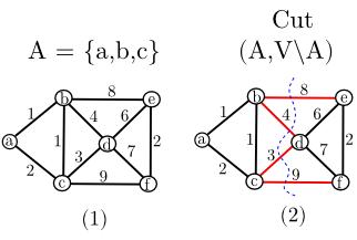 cut-example