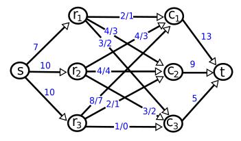 matrix-rounding-net