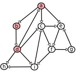 cc-example