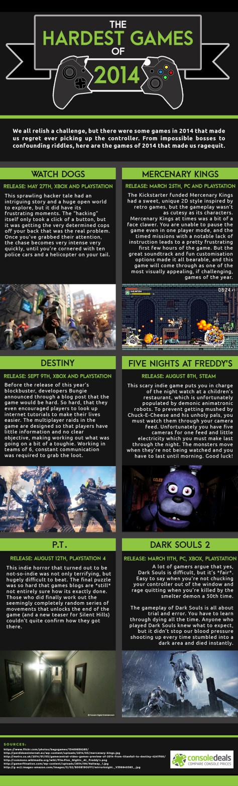 Infograph of the Hardest Games of 2014