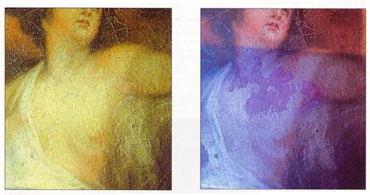 View under UV fluorescence of a painting, oil on canvas, from the 18th century, restored.