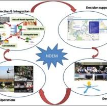 National Database for Emergency Management (NDEM) Concept