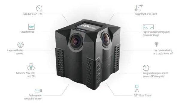 iSTAR Panoramic Camera