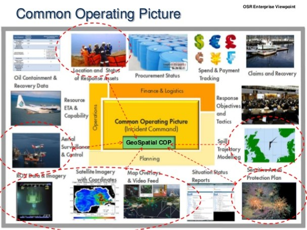 OGC Oil Spill Response Common Practice