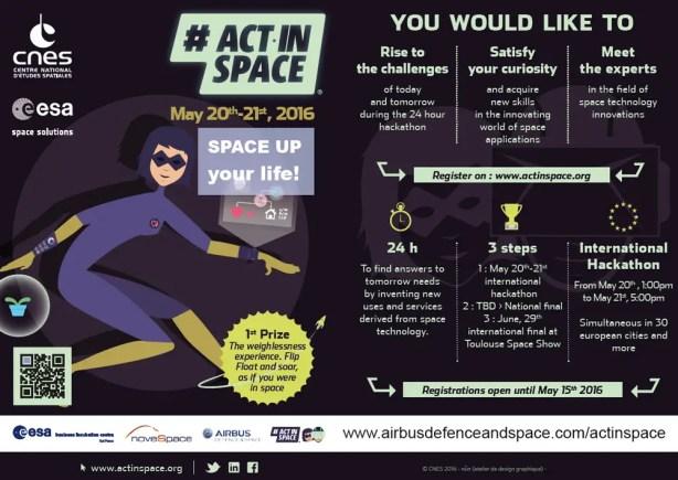 ActInSpace challenge