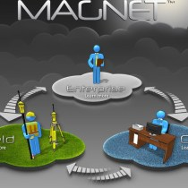 MAGNET Construct 2.0