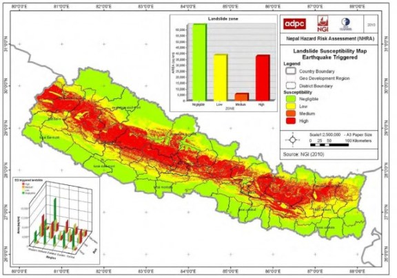 The Nepal Hazard Risk Assessment Project map of seismically-induced landslide susceptibility-Image Source: http://www.gfdrr.org