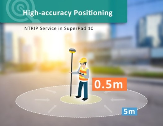 GNSS positioning