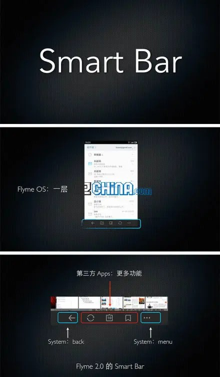 flyme 2.0 smartbar meizu mx2 Meizu MX2 Launch! Full details, specifications, photos, video, release date and price!