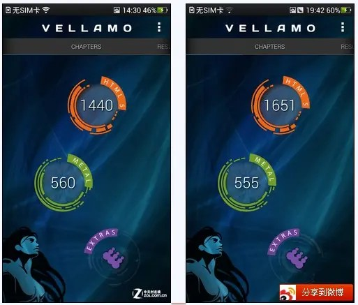oppo find 5 vellamo Oppo Find 5 Benchmarks released