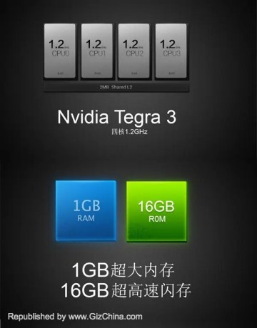 xiaomi tablet leak tegra 3 processor Xiaomi Tablet tech sheet shows Tegra 3 processor and 13 mega pixel camera