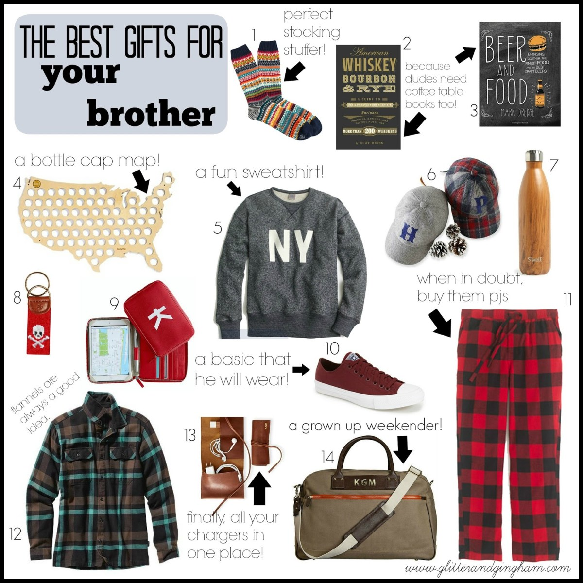 The Best Gifts for Men
